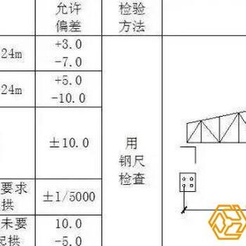 钢结构桁架安装公司,钢结构桁架加工厂家-三维钢构