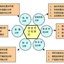 黔东南代写可行性报告好服务推荐给大家图片