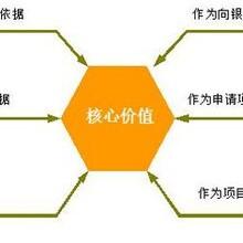 秦皇岛代写环评报告表书欢迎来电咨询图片