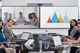 思科SparkRoomKit和RoomKitPlus支持雙屏雙流4方會議