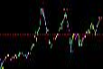 茅台市值破万亿,资金饥渴难耐,股市能走牛吗?