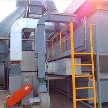 直燃式废气焚烧系统