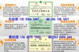 中国行业十大品牌到哪申办