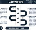 嘉祥县做商业计划书-案例模板