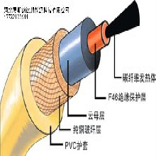 碳纤维地暖优势批发商图片