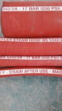 进口高温蒸汽管进口高温蒸汽管价格_进口高温蒸汽管批