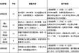 汕头文都教育备战2018年国考面试辅导班开班