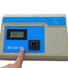 青岛路博LB-1Z余氯检测仪