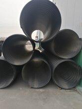 HDPE大口徑拖拉排污管道dn63037.4mm圖片