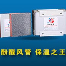 本公司专业生产各类新型节能(聚氨酯、酚醛、XPS挤塑、玻镁、玻纤等)复合风管板材