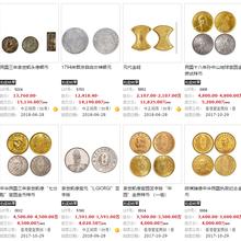 全国光绪元宝交易鉴定中心首选深圳古钱币交易中心图片