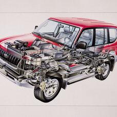 从日本购买汽车用品,汽车用品国际快递进口