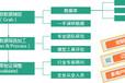 温县编制可研√温县做项目建议书的公司