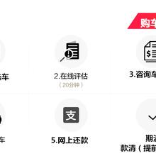 杭州毛豆新车买车怎么样--杭州低首付低门槛汽车分期图片