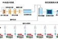 楼宇超纯水直饮水设备、一体化反渗透净化设备
