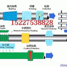 来宾污水处理3PE防腐钢管厂家%生产公司保温推荐图片