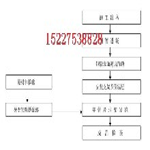福州污水处理3PE防腐钢管生产厂家(保温钢管价格)图片