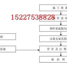 晋城直缝钢管厂家价格%新闻报道图片