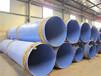 长春TPEP防腐钢管厂家价格(电话)%多少钱一吨√长春股份有限公司