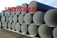 阿坝地埋式燃气管道/厂家价格%庆祝中华人民共和国成立70周年!