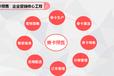 蘇州陽澄湖蟹卡券提貨系統