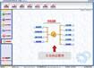 商业进销存管理系统_进销存管理软件