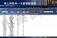 菏澤拼多多無貨源店群軟件招代理送精細化運營教程