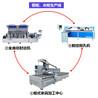 厂家直销板式家具生产线,数控加工中心设备报价-华丰