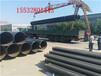 推薦漢中鋼套鋼保溫鋼管廠家今日鋼材