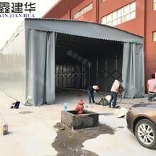 鑫建华伸缩式移动遮阳棚,阳台伸缩雨棚厂家图片