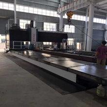 数控龙门机床河北大恒是一家专业生产数控龙门铣床的厂家图片