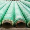 玻璃钢保温钢管厂家详细解读