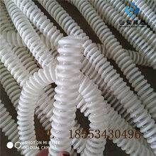 呼吸機管pu塑筋軟管聚氨酯塑筋波紋管食品級圖片