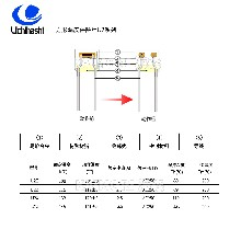 内桥ESTEC温度保险丝U2J