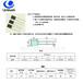 電熱電器溫度保險絲E3,Uchihashi內橋溫度保護器,符合PSE認證