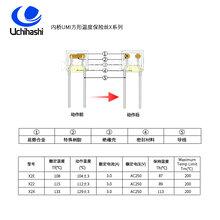 原装UMI日本内桥X2X,方形热熔断体超温保护器供应图片