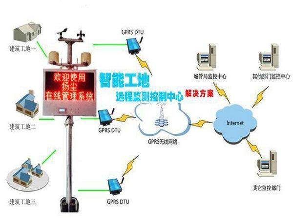 电力公司治理结构图
