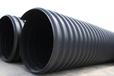 鋼帶增強波紋管質量是保證-廠家直銷價格詳談