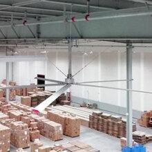 供应工业大风扇详细介绍图片