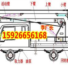 高空作业车价格表_国六高空作业车价格图片