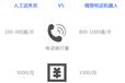 湖南電話系統/自動撥號系統/長沙網絡電話