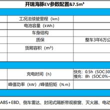 开瑞新能源金杯车,四川电动开瑞海豚价格实惠图片
