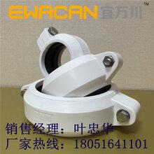 HDPE溝槽式靜音排水管宜萬川廠家直銷圖片
