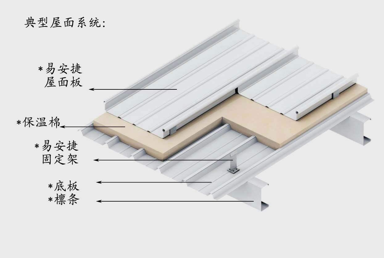 铝镁锰板屋面做法图集