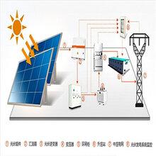 河北长期供应全新高效270多晶英利优质太阳能电池板270w多晶硅光伏组件厂家直销