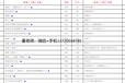 濟南公路養護工技師考試