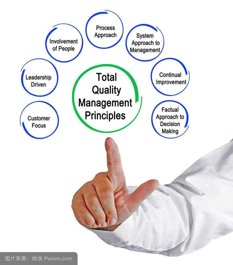衢州ISO9001认证机构杭州万泰认证