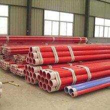 优质外镀锌内衬塑复合钢管供应商