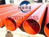 信文:重庆巴南加强级涂塑钢管厂家共赢