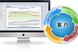 七鱼智能系统:CRM促进营销上云